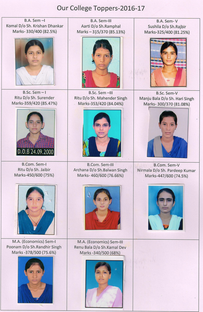 our college toppers 2016-17